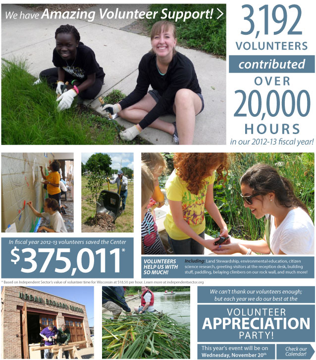 We have Amazing Volunteer Support! 3,192 volunteers contributed over 20,000 in our 2012-13 fiscal year! In fiscal year 2012-13 volunteers saved the Center $375,011, based on Independent Sector's value of volunteer time for Wisconsin at $18.50 per hour. Volunteers help us with so much including: land stewardship, environmental education, citizen science research, greeting visitors at the reception desk, building stuff, paddling, belaying climbers on our rock wall, and much more! We can't thank our volunteers enough!
