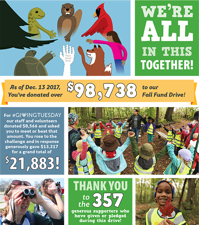 We're all in this together! You've donated over $98,738 to our Fall Fund Drive! For Giving Tuesday, our staff and volunteers donated $8,566 and asked you to meet or beat that amount. You rose to the challenge and in response generously gave $13,317 for a grand total of $21,883! Thank you to the 357 generous supporters who have given or pledged during this drive!
